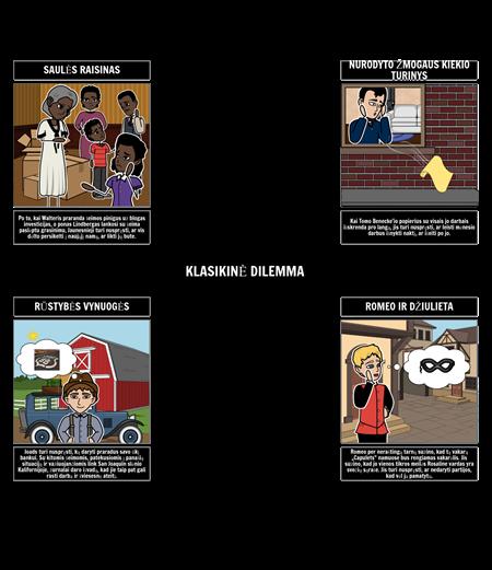 Klasikinių Dilemų Pavyzdžiai Literatūroje