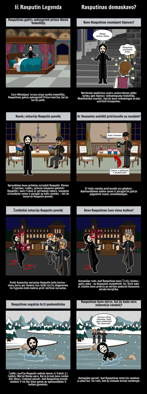 Komunizmas ir Rusijos Revoliucija - Debunking Rasputin