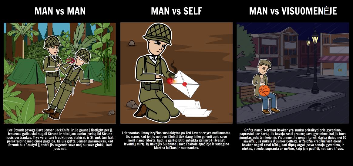 Konfliktas Dalykų Paėmę