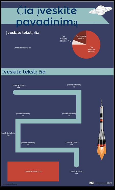 Kosminė Infografija