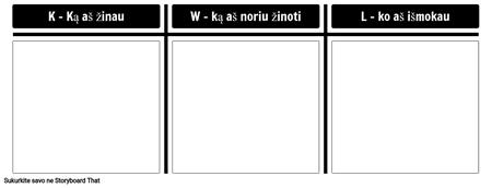 KWL Šablonas