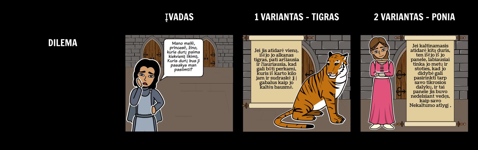 Lady Arba Tiger Dilema