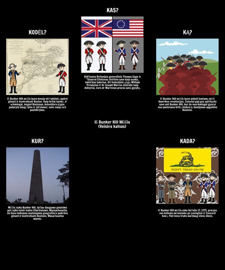 Mūšis Bunker Hill 5 WS