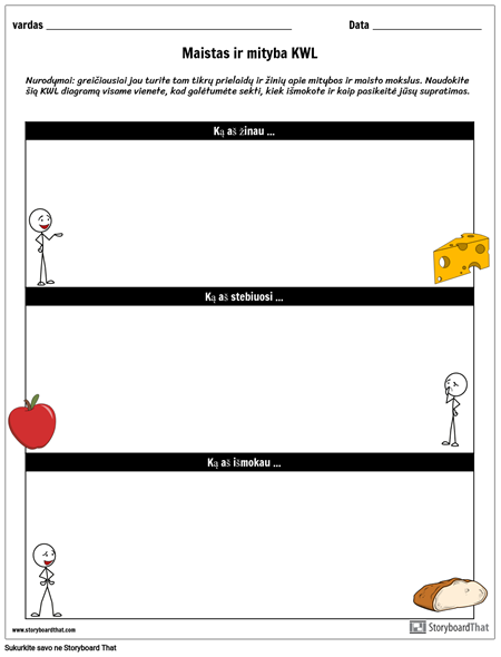 Maisto ir Mitybos KWL Diagrama
