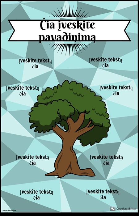 Medžio Inkaro Diagrama