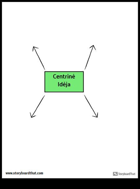 Modelio Tarybos Šablonas