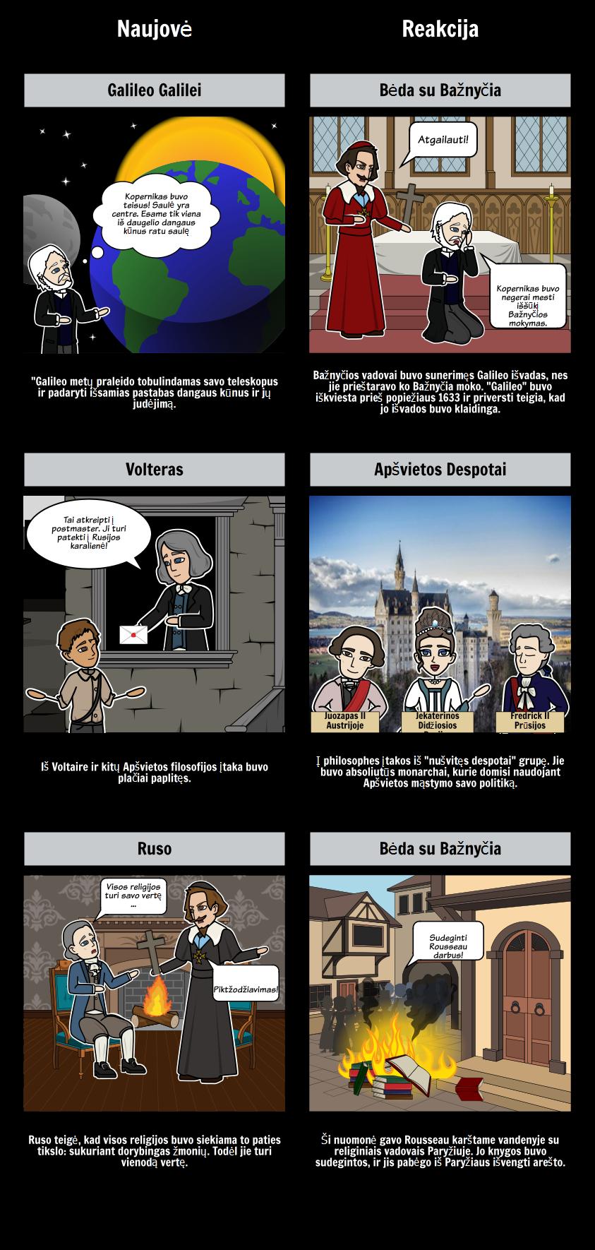 Mokslinė Revoliucija ir Apšvieta: Reakcijos