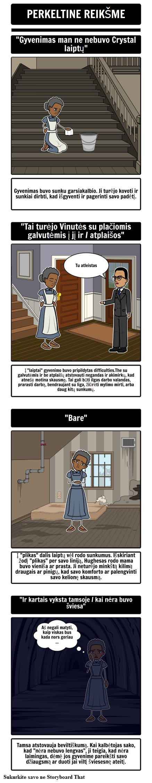 Motina Sūnui Vaizdinių Kalba