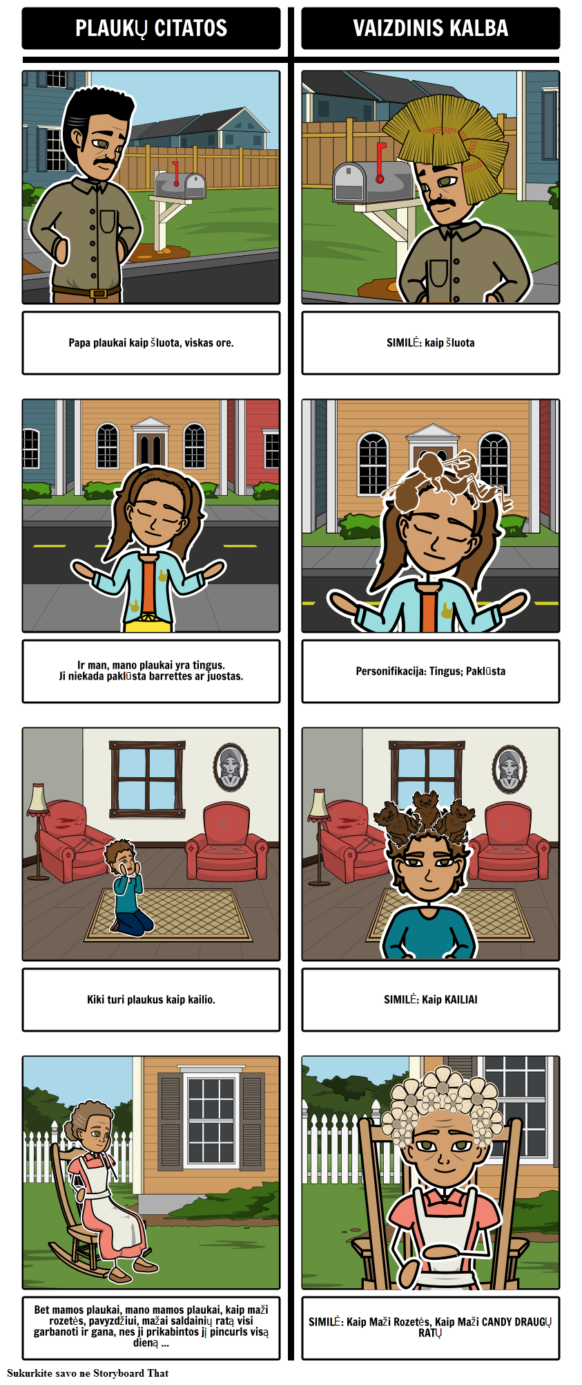 Namas Mango Street - Palyginimais ir Metaforos