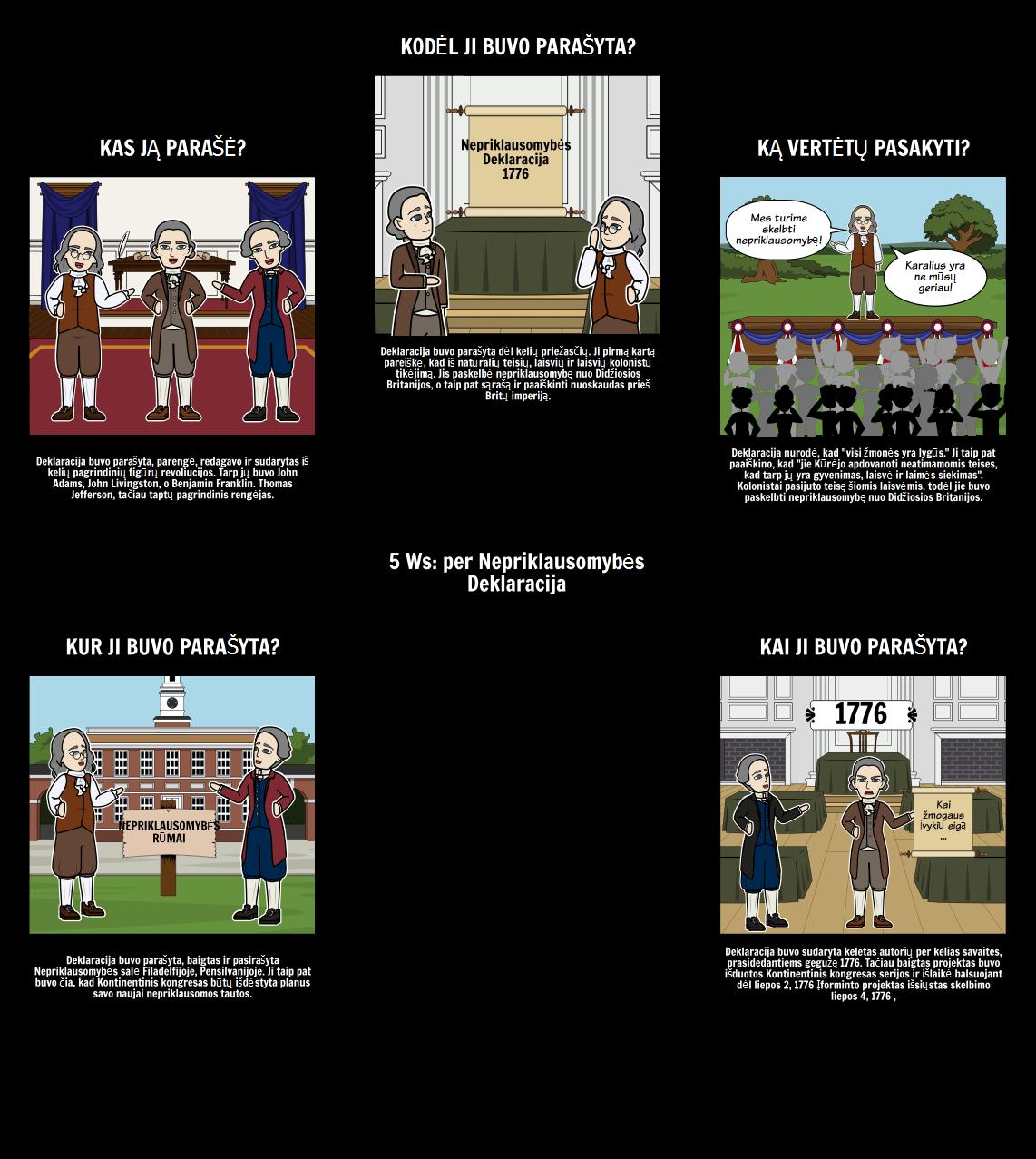 Nepriklausomybės 5 Ws Deklaracija