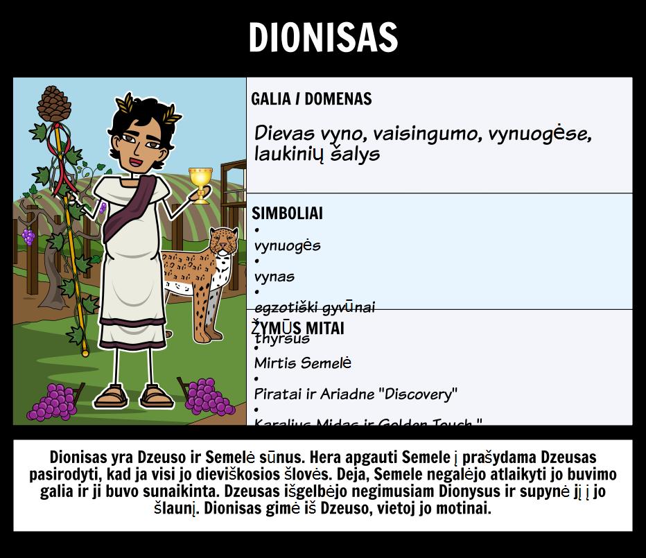 Olimpiečių - Dionysos