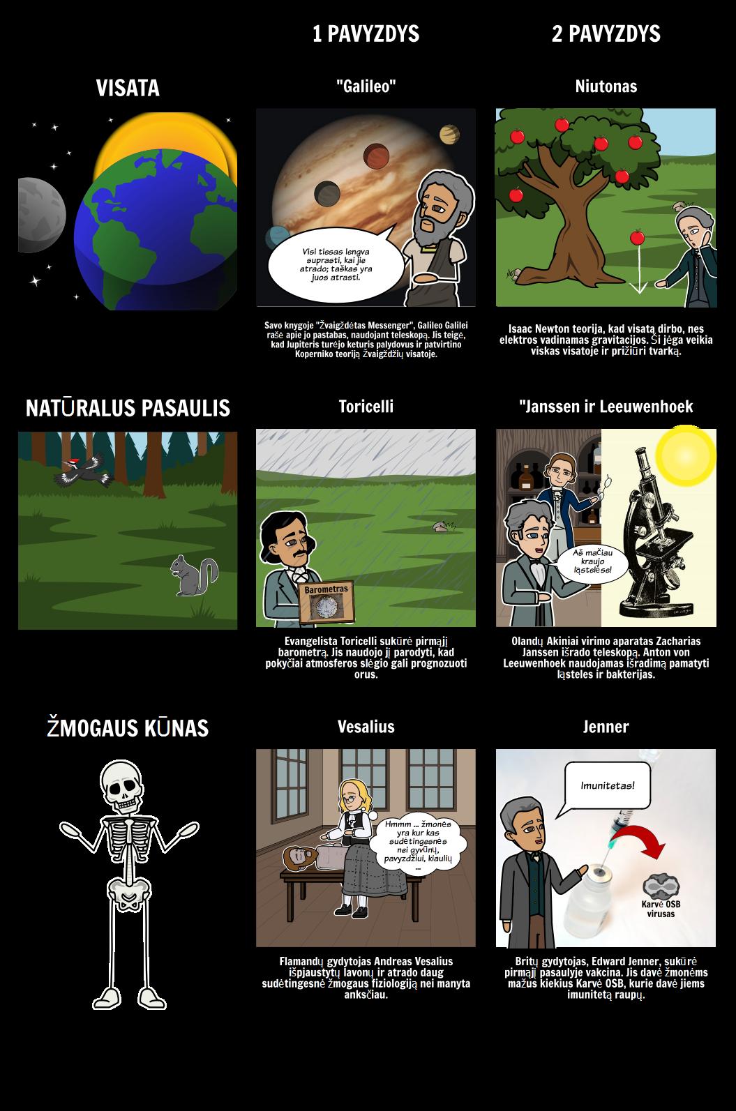 Pakeisti Nuomonėmis - Mokslinė Revoliucija