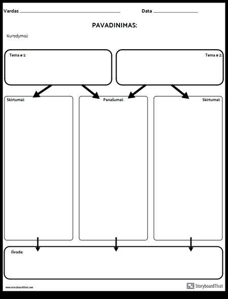 Palyginti Kontrasto Stulpelio Diagramą