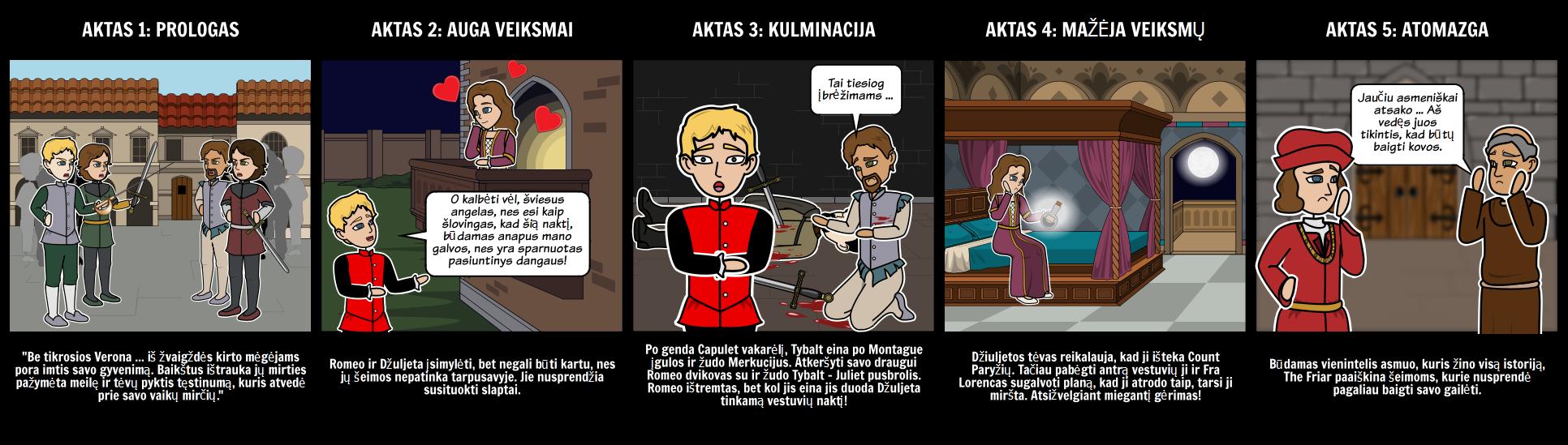 Penki Aktas Struktūra - Romeo ir Džuljeta
