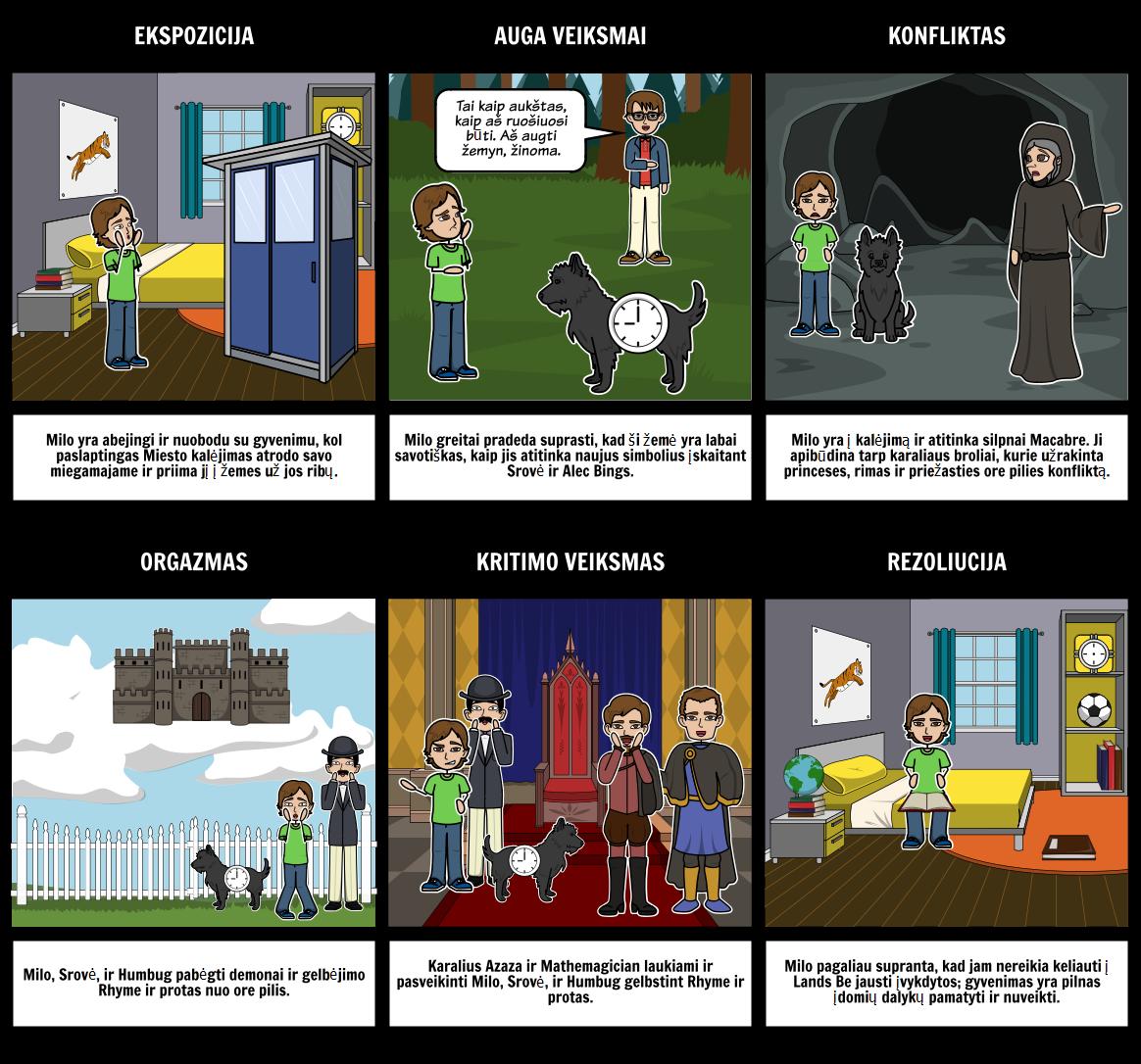 Phantom Miesto Kalėjimas - Sklypas Diagrama