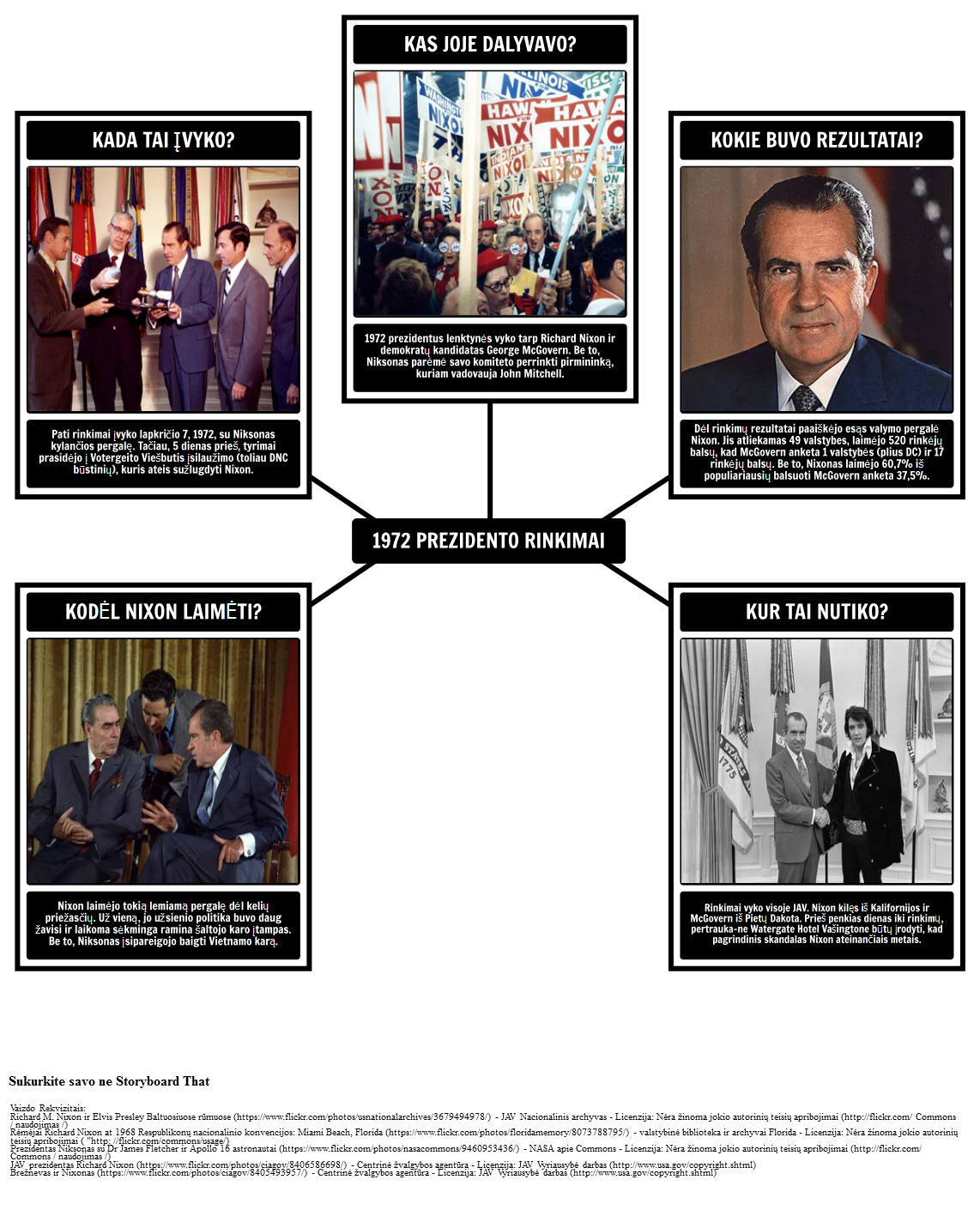 Pirmininkaujanti Richard Nixon - 5 WS 1972 rinkimai
