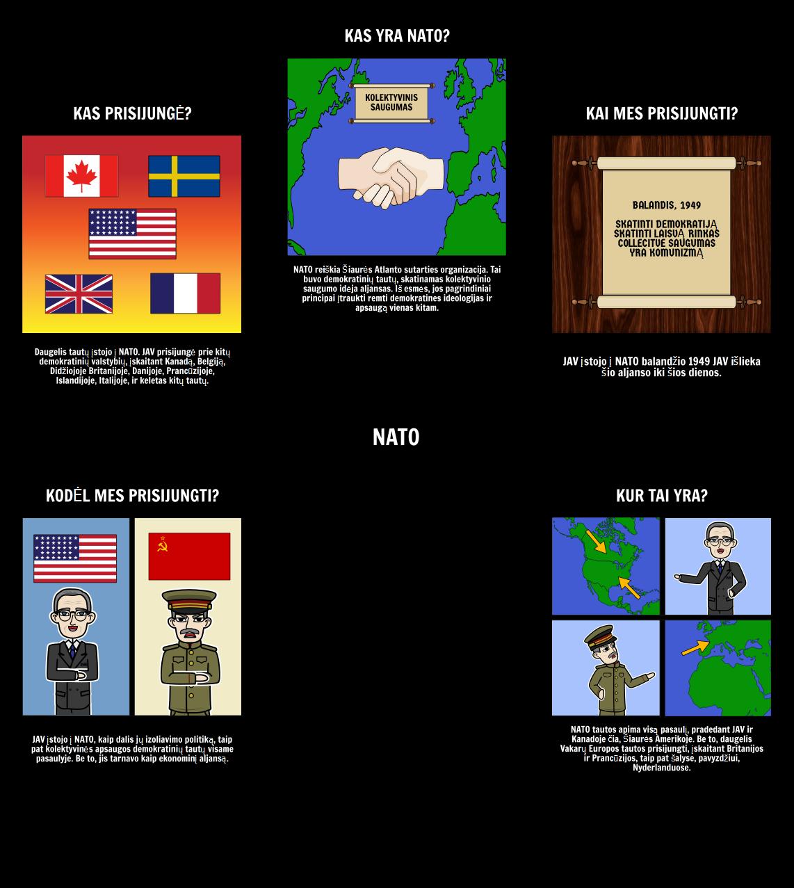 Pirmininkaujanti Trumanas - 5 ws NATO
