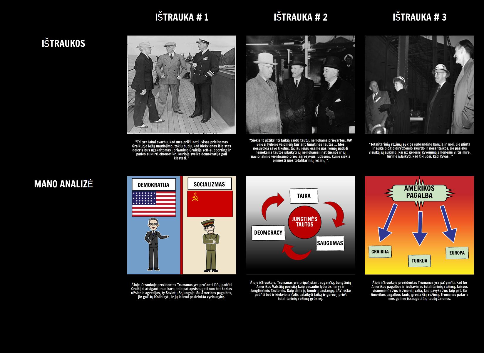 Pirmininkaujanti Trumanas - Trumeno Doktrina Dokumentų Analizė