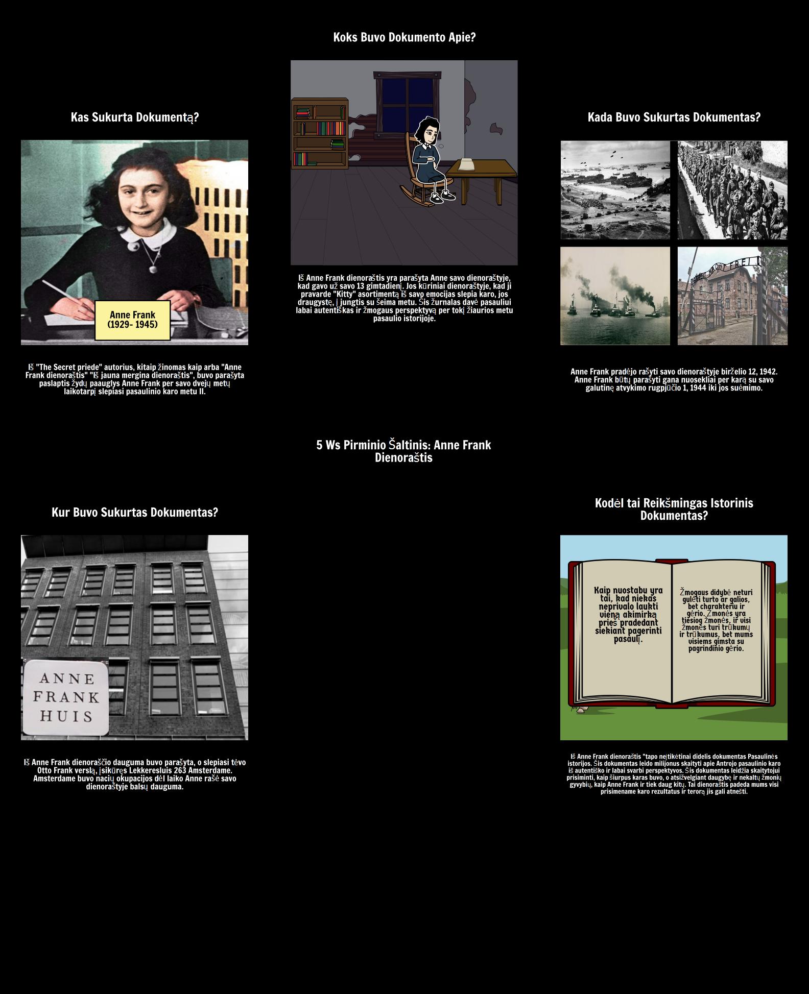 Pirminis šaltinis 5Ws: Iš Anne Frank dienoraštis