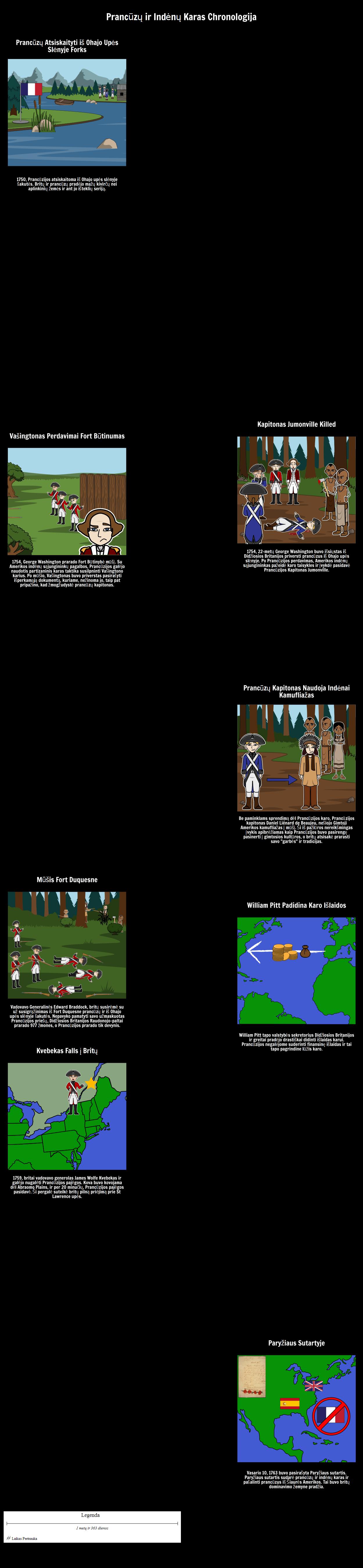 Prancūzų ir Indėnų Karas Chronologija