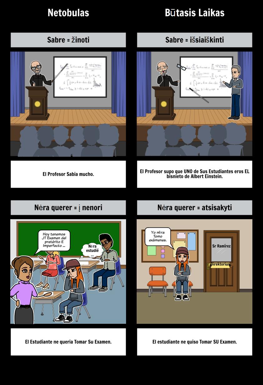 Preterite vs Netobulas - tai Reiškia Keitikliai
