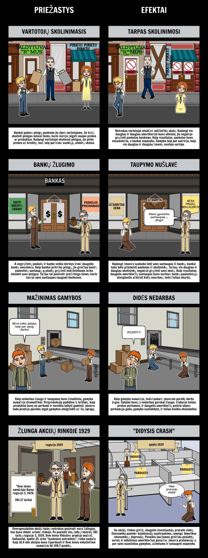 Priežastys ir Poveikis Didžiosios Depresijos