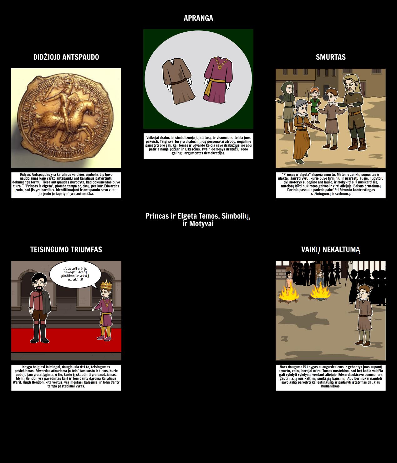 Princas ir Elgeta Temos, Motyvai ir Simboliai