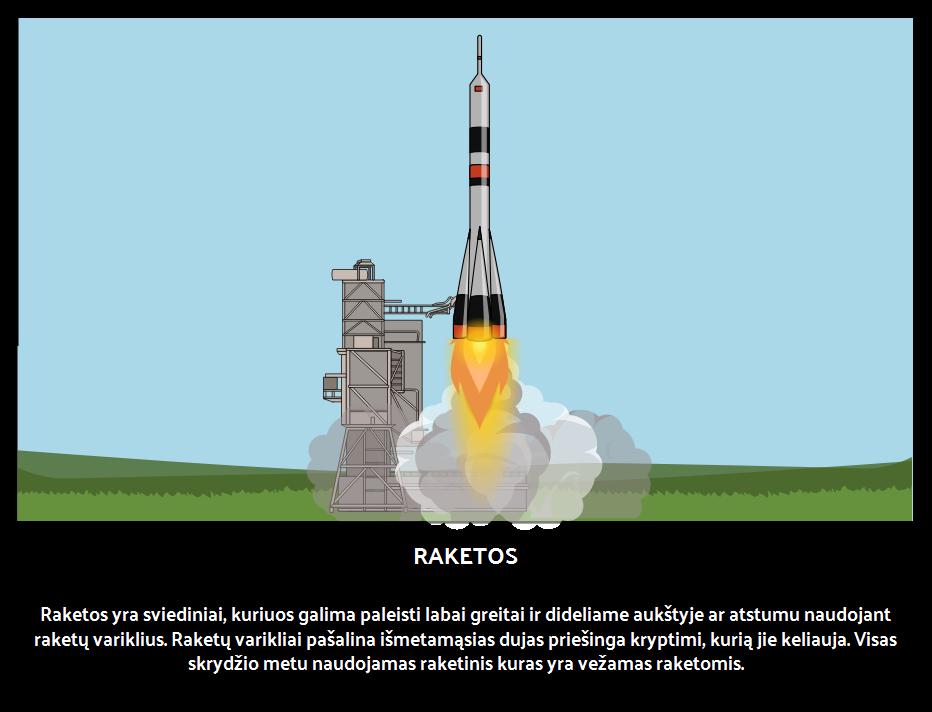 Raketų Skrydis