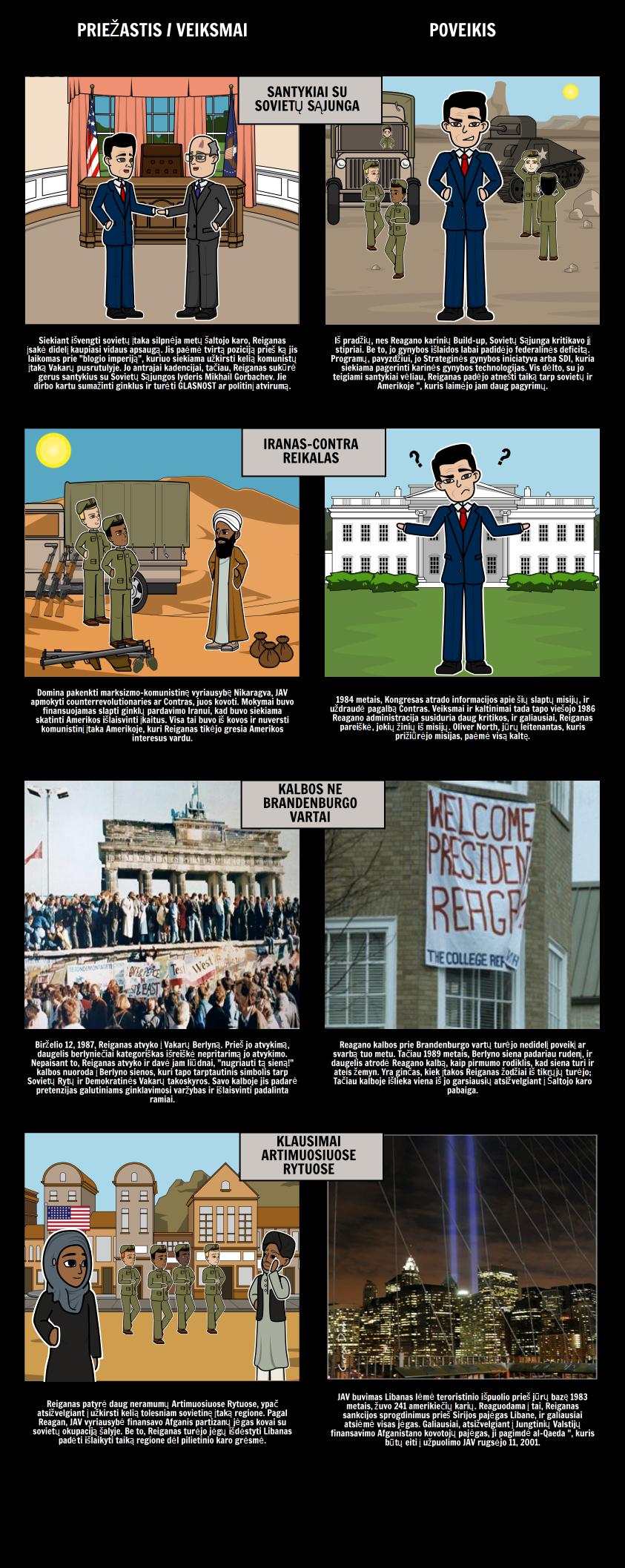 Reiganas Pirmininkavimas - Šaltasis Karas
