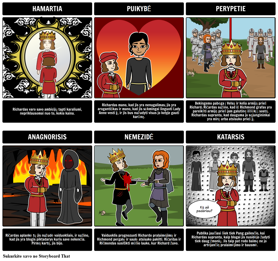 Richard III Tragedija Kaip Tragiškojo Herojaus