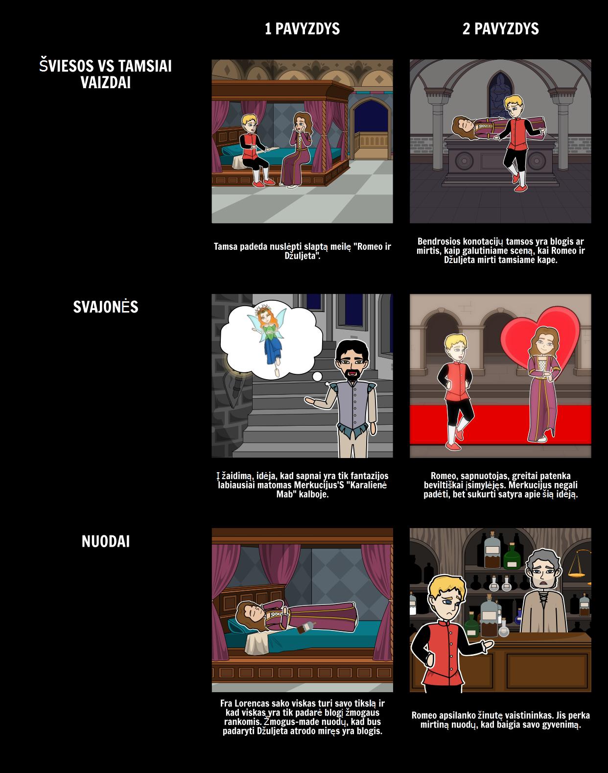 Romeo ir Džuljeta Ženklai, Vaizdai, ir Motyvai