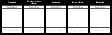 Simbolių Evoliucijos Šablonas - Romanas / Istorija