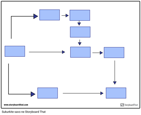 Srauto Diagrama Šablonas