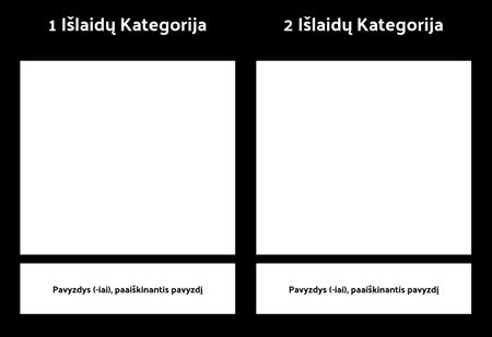 T-diagrama su aprašymu 1 eilutė
