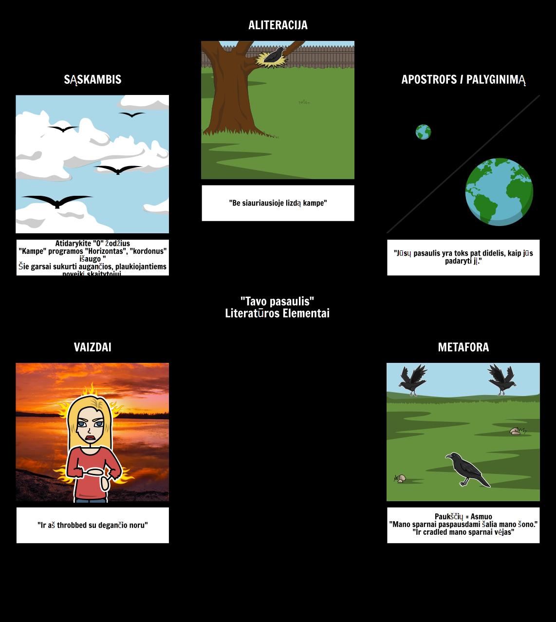Tavo Pasaulis - Literatūros Elementai