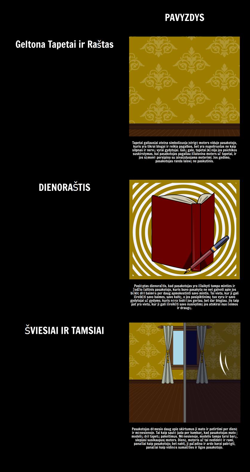 """Temos, simbolių, ir motyvai, """"The Yellow Wall-popieriaus"""""""
