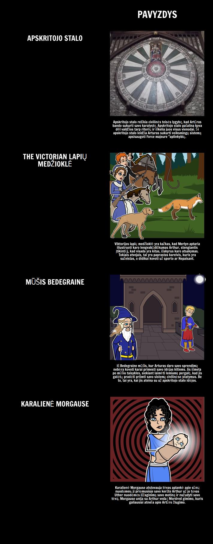 """TOAFK - Simboliai ir temos """"oro ir tamsos karalienė"""""""