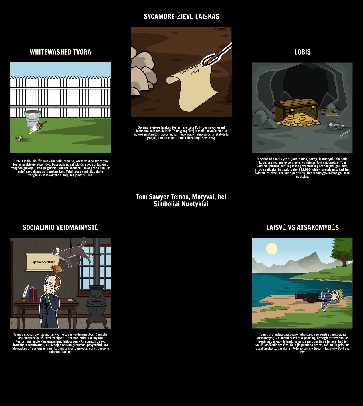 Tom Sawyer Temos, Motyvai, bei Simboliai Nuotykiai