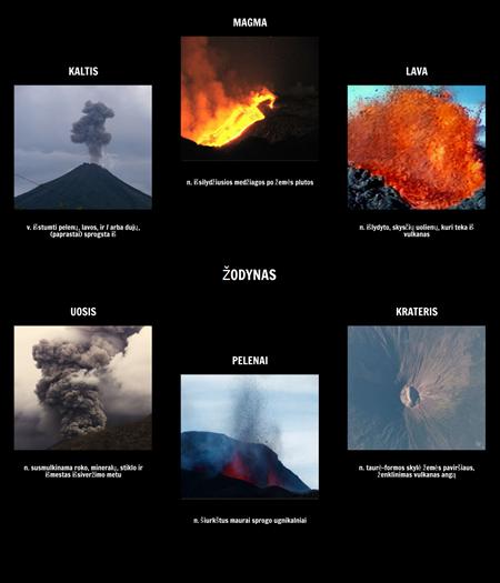 Ugnikalniai Žodynas