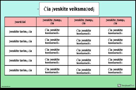 Veiksmažodžio Konjugacijos Diagramos Plakatas