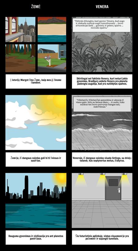 Visą Vasarą Dienoje - Palyginimas