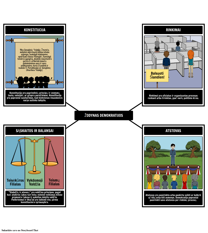 Žodynas Demokratijos