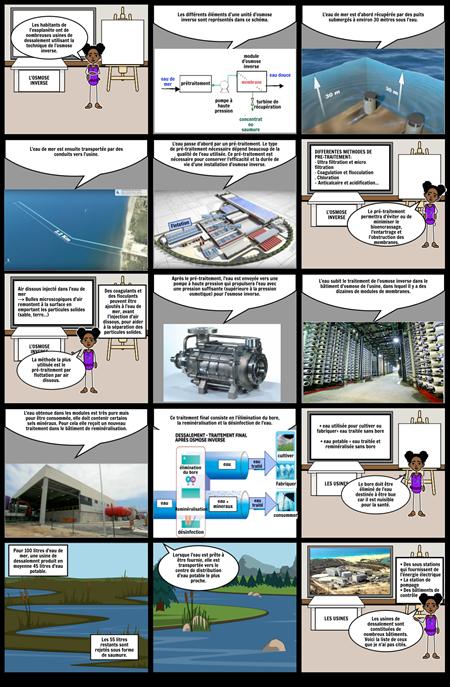 fonctionnement des usines de dessalement