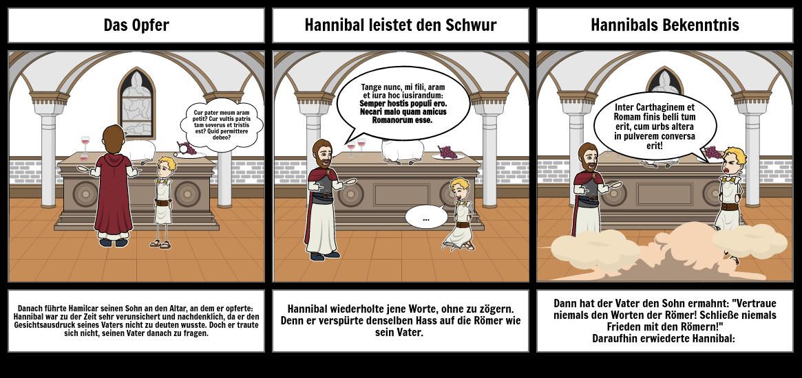 Hannibals Hass auf die Römer