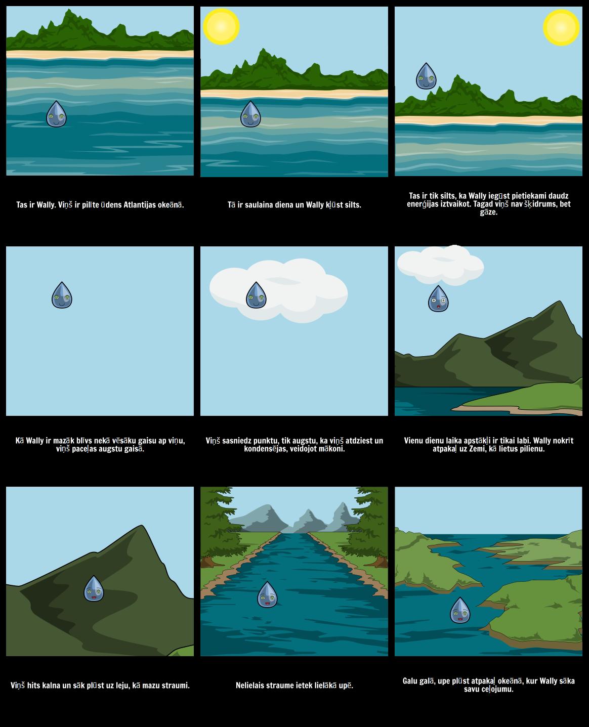 Ūdens Cikls Narrative