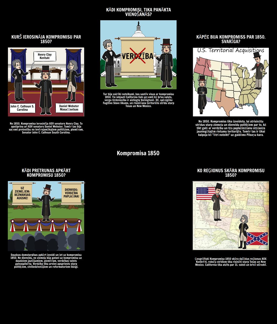 1850 Amerika - Par 1850 Kompromisa