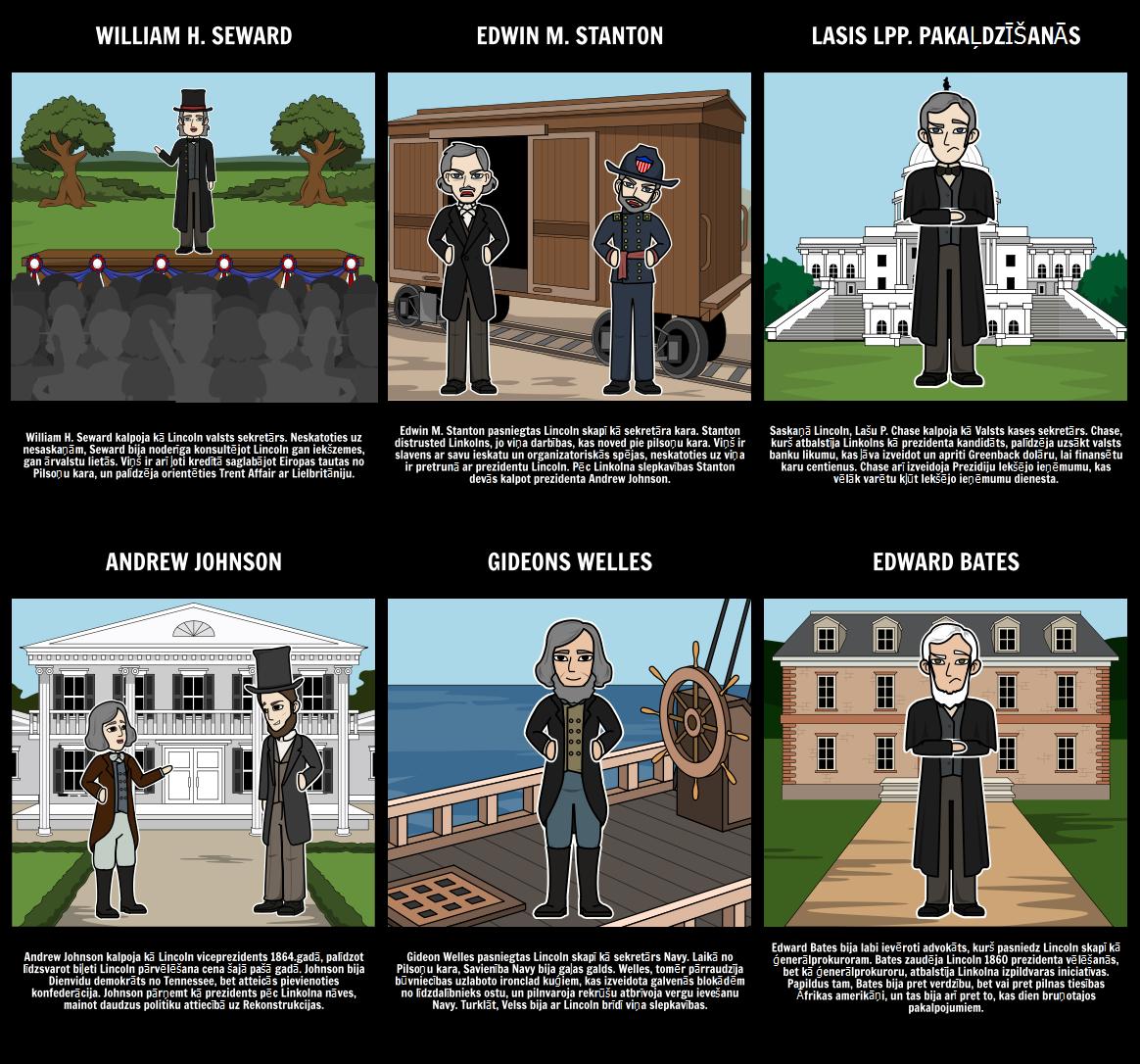 Abraham Lincoln Prezidentūras - Galvenie Skaitļi Lincoln Kabineta