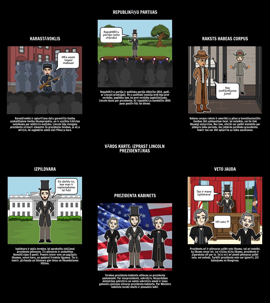 Abraham Lincoln Prezidentūras Word Karte