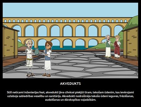 Akvedukts