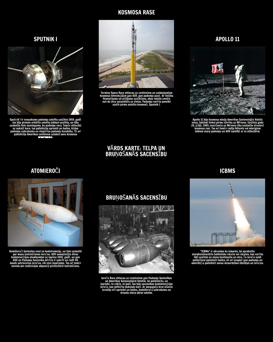 Aukstais Karš Noteikumi - Space Race un Arms Race